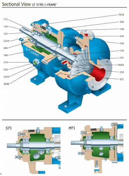 Goulds LF 3196 Pumps (Low Flow) - Pump Power